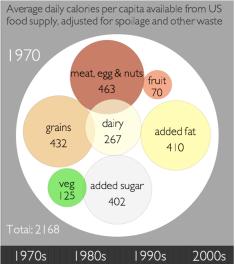 1970 calories